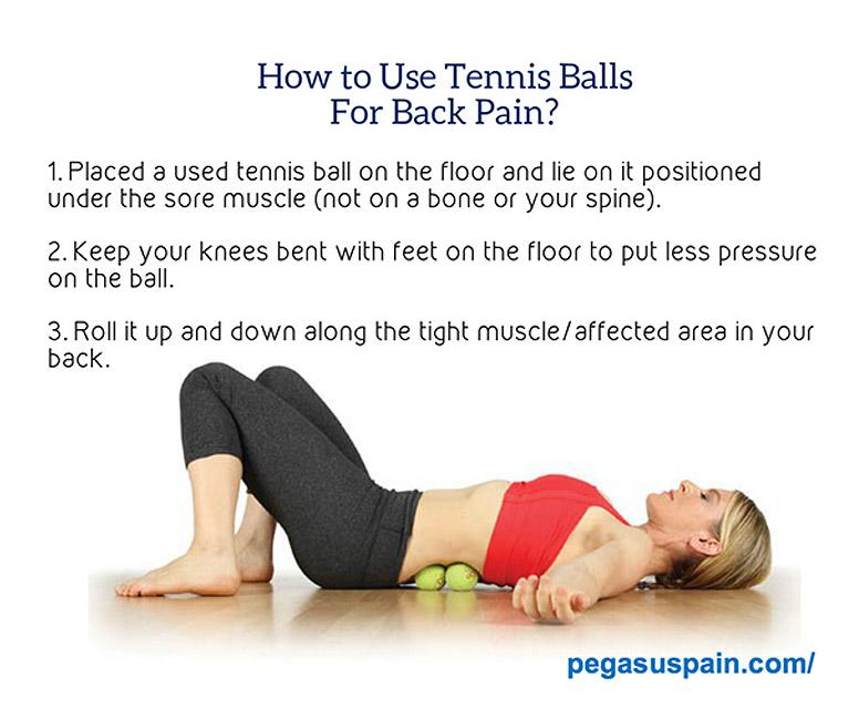 tennis ball forback pain - Managing Sciatica