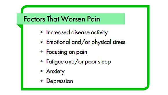 factors that werson pain - Taking Control of Your Arthritis Pain